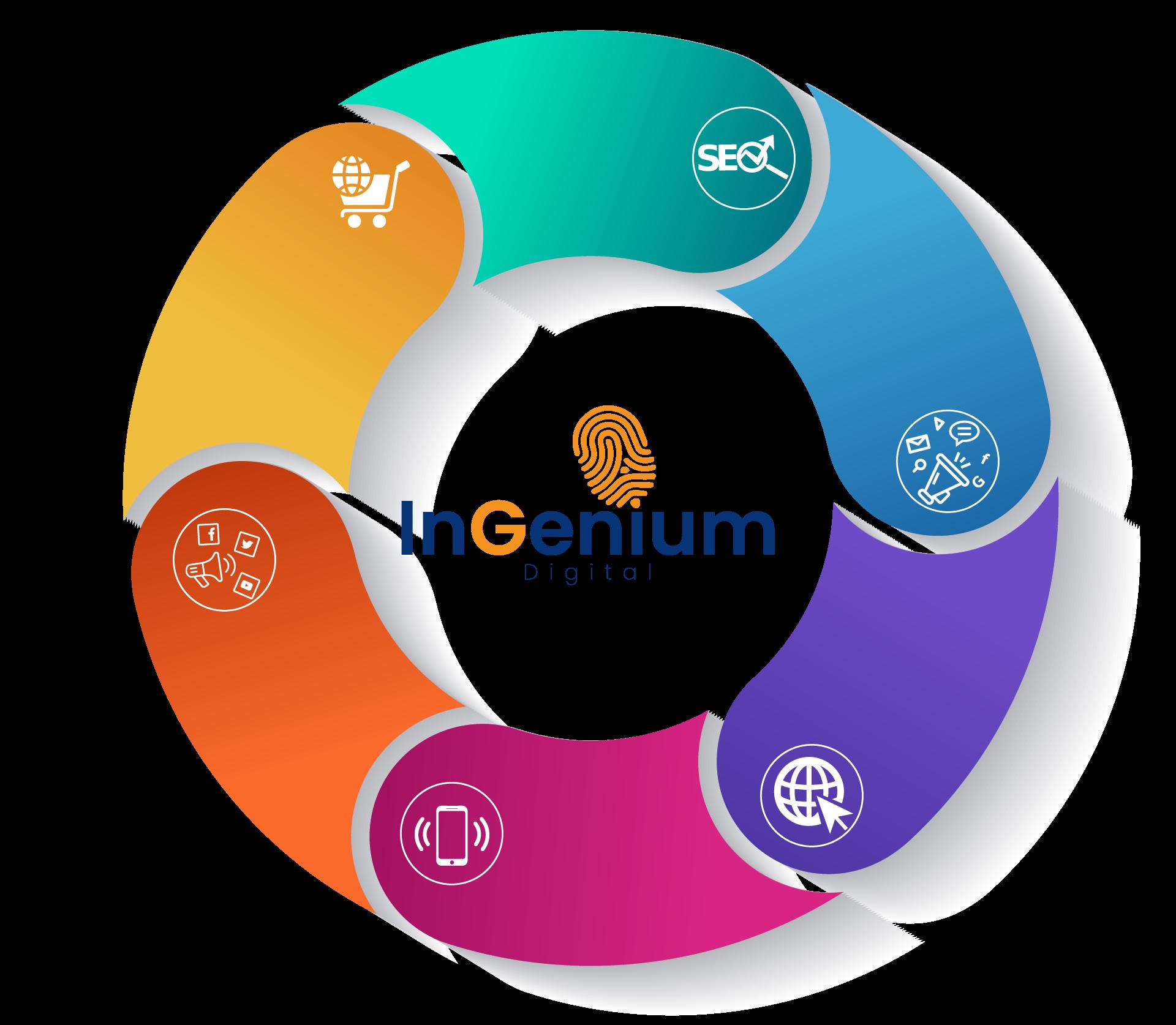 ingenium Digital Service