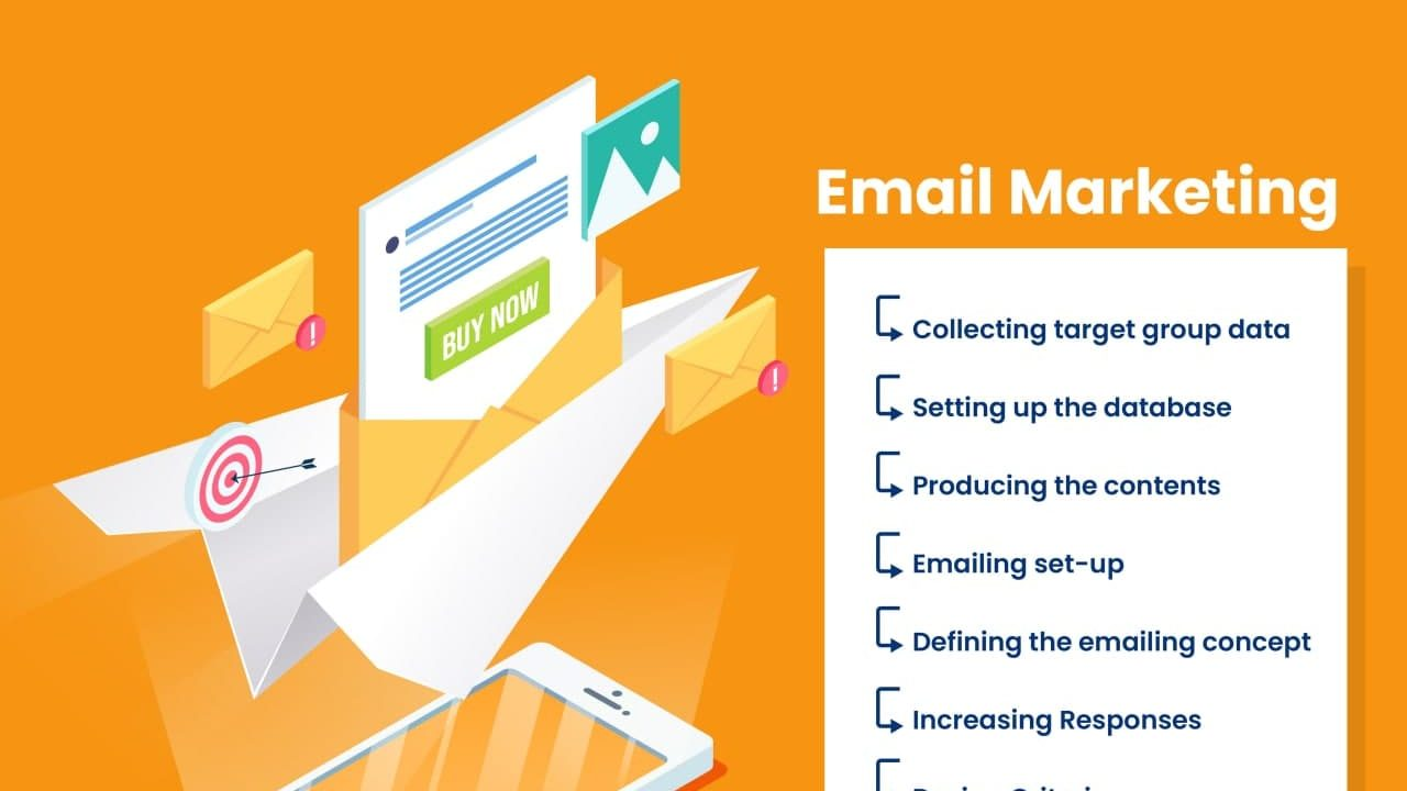 Email Marketting